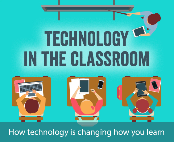 tech-overload Technology In The Classroom