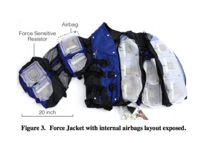 force jacket