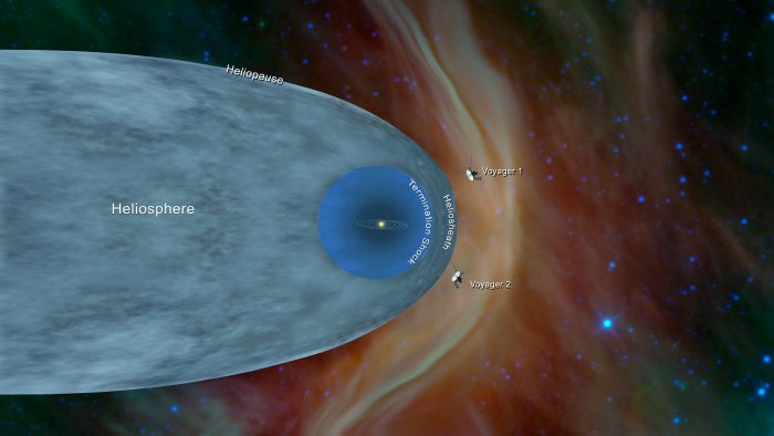 Voyager 2 goes interstellar!