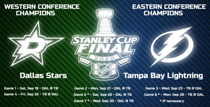 Stanley Cup is seeing Stars ... and Lightning