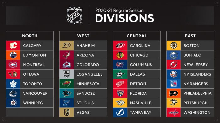 nhl realignment